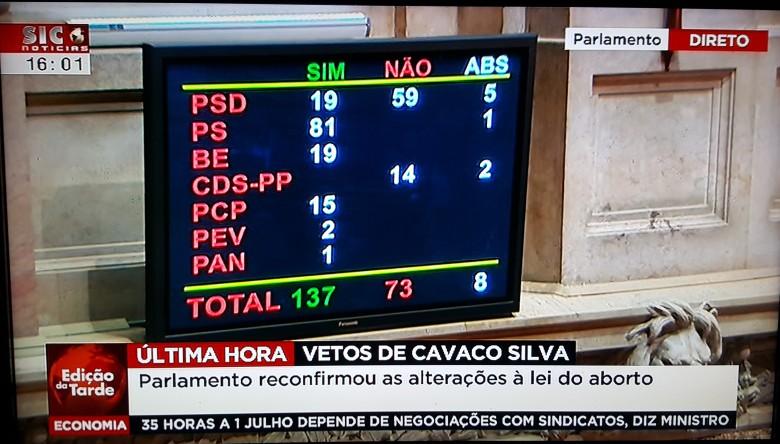 Parlamento votação adopção casais do mesmo sexo LGBT Portugal.jpg