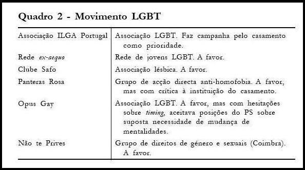 quaro_valedealmeida lgbt portugal