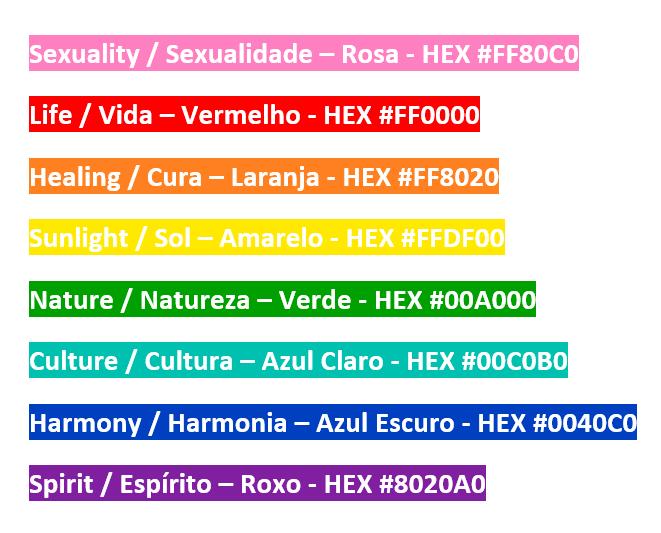 8_bar_logo_colors-ibm-lgbt-escrever-gay